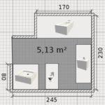 Amenagement salle de bain 5m2