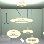Electricite salle de bains