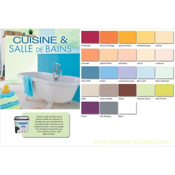 peinture cuisine salle de bain