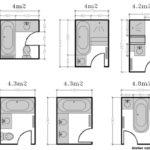 Taille d une salle de bain